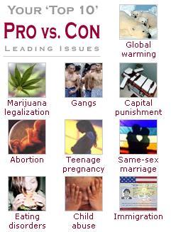 SIRS Pro vs. Con